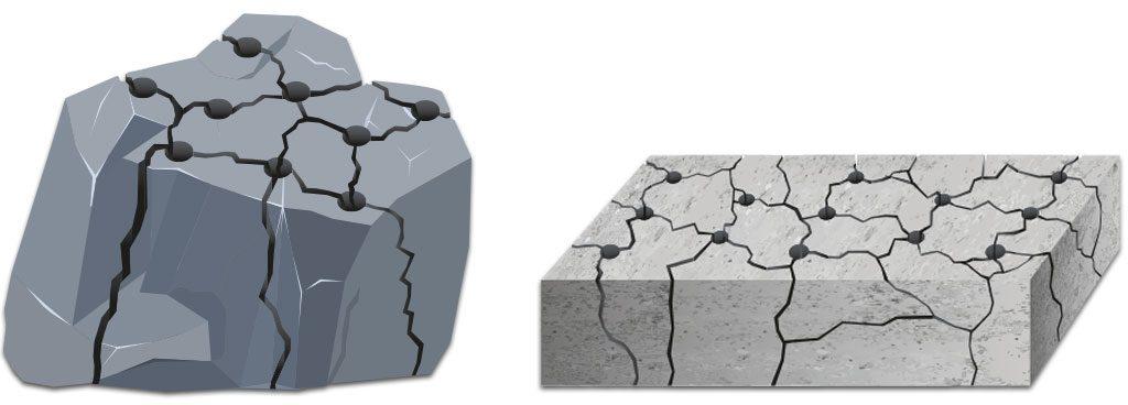 Instrucciones de como usar cemento expansivo